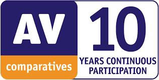 AVC od 10 lat