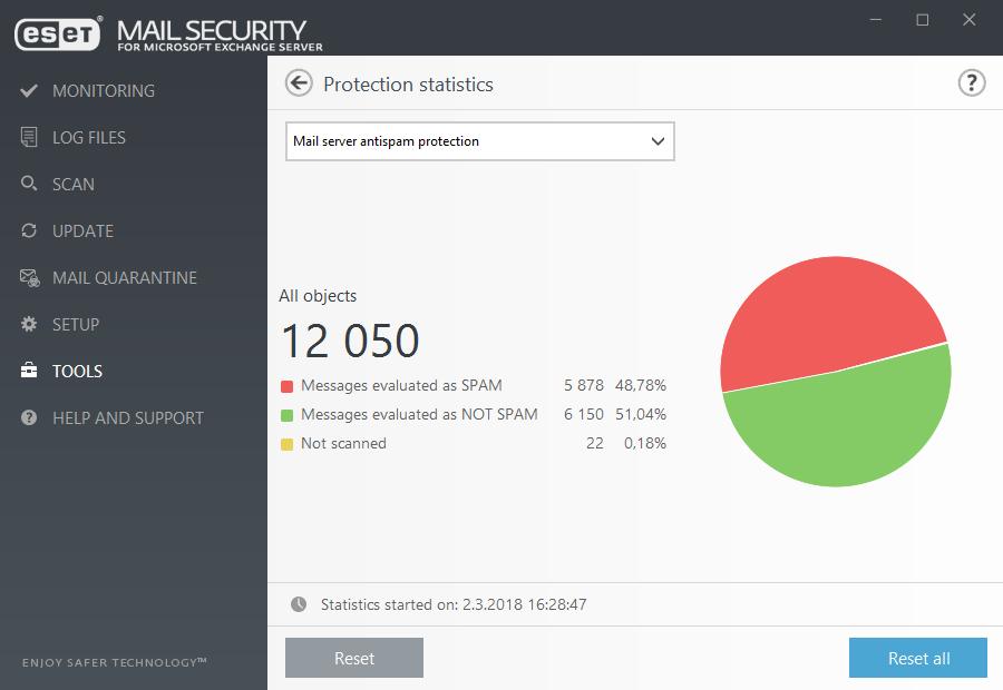 EMSX-15_Tools-ProtectionStatistics01