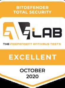 To nie jest zwykła recenzja Bitdefender Total Security (Premium)